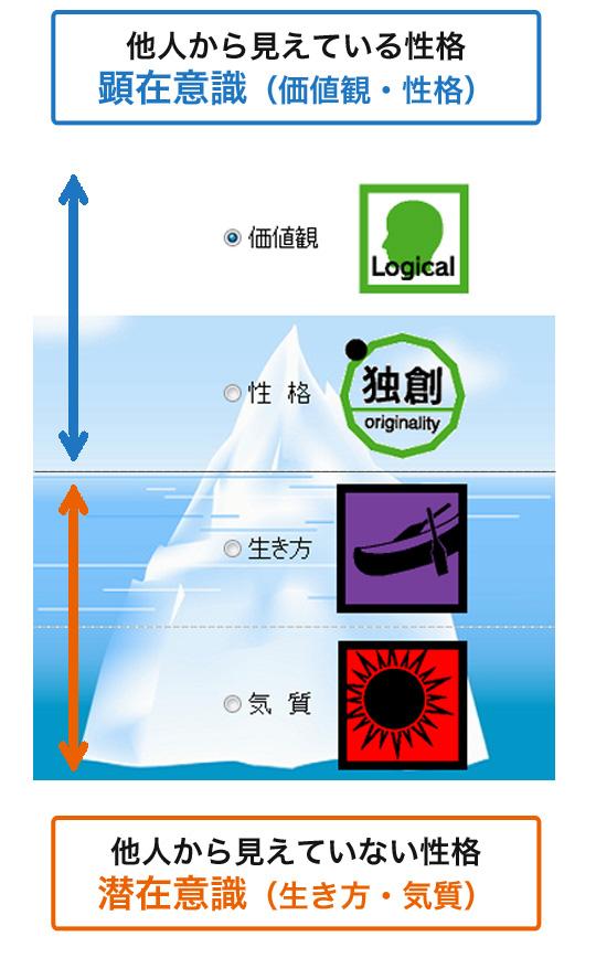 analyze3_img01