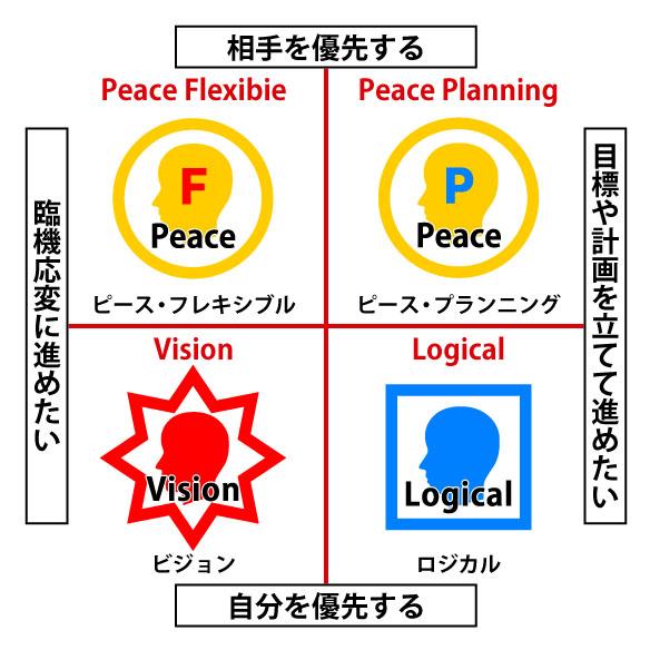 かんたん相関図-新2
