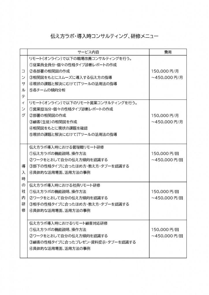 伝え方ラボ・導入時コンサルティング・研修メニュー